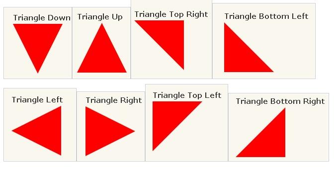 纯CSS绘制三角形(各种角度)代码实例