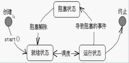 PHP实现多进程并行执行脚本代码